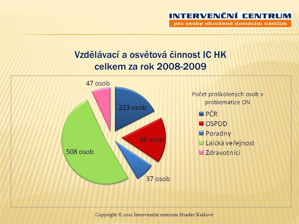 Vzdělávací a osvětová činnost IC HK celkem za rok 2008-2009 Copyright © 2010 Intervenční centrum Hradec Králové