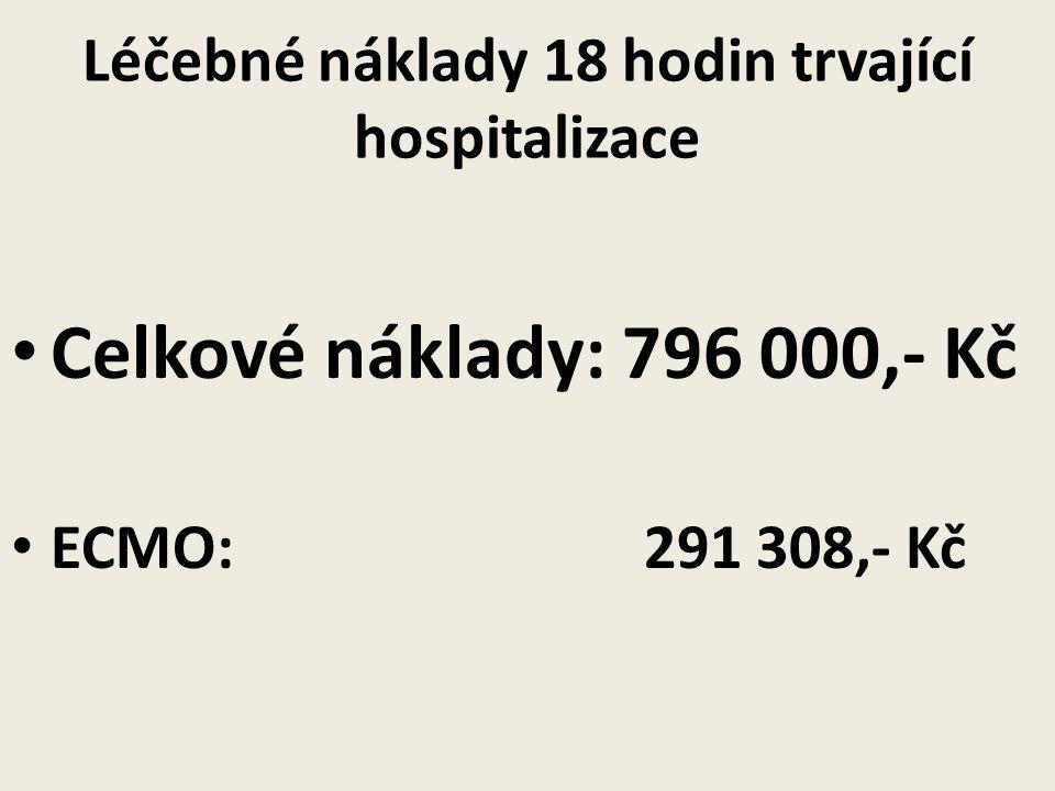 Léčebné náklady 18 hodin trvající hospitalizace • Celkové náklady: 796 000,- Kč • ECMO: 291 308,- Kč