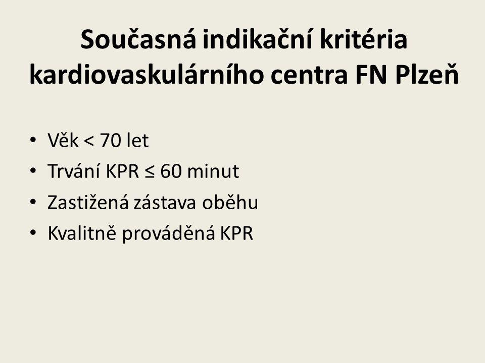Současná indikační kritéria kardiovaskulárního centra FN Plzeň • Věk < 70 let • Trvání KPR ≤ 60 minut • Zastižená zástava oběhu • Kvalitně prováděná KPR