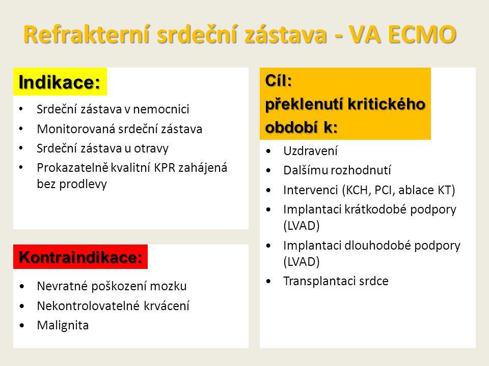 Indikace: • Srdeční zástava v nemocnici • Monitorovaná srdeční zástava • Srdeční zástava u otravy • Prokazatelně kvalitní KPR zahájená bez prodlevy Refrakterní srdeční zástava - VA ECMO •Nevratné poškození mozku •Nekontrolovatelné krvácení •Malignita •Uzdravení •Dalšímu rozhodnutí •Intervenci (KCH, PCI, ablace KT) •Implantaci krátkodobé podpory (LVAD) •Implantaci dlouhodobé podpory (LVAD) •Transplantaci srdceIndikace: Kontraindikace: Cíl: překlenutí kritického období k: