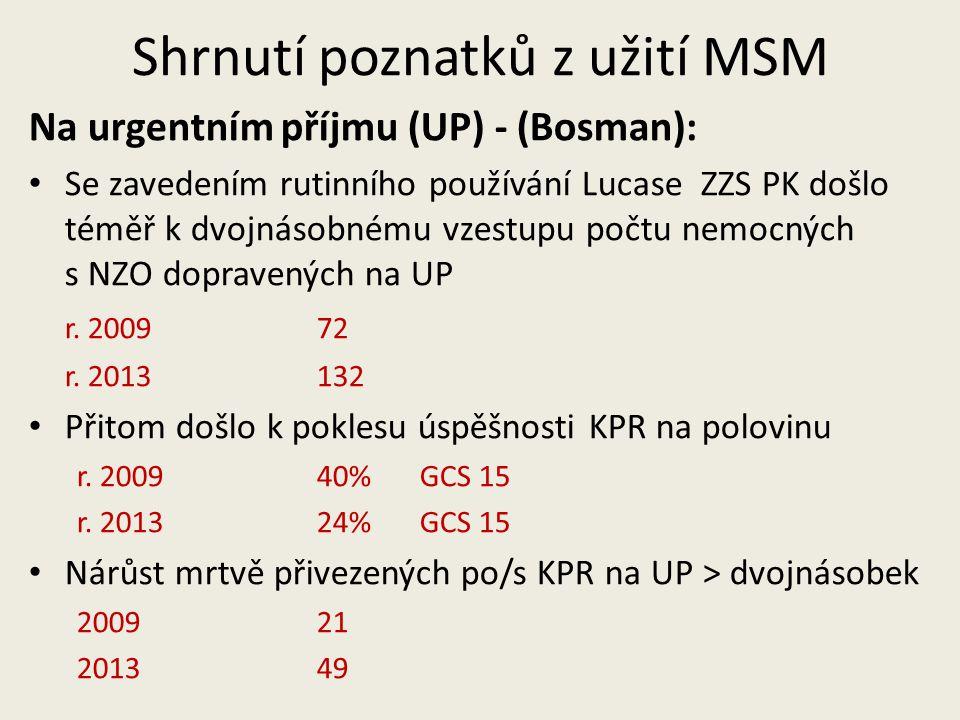 Shrnutí poznatků z užití MSM Na urgentním příjmu (UP) - (Bosman): • Se zavedením rutinního používání Lucase ZZS PK došlo téměř k dvojnásobnému vzestupu počtu nemocných s NZO dopravených na UP r.