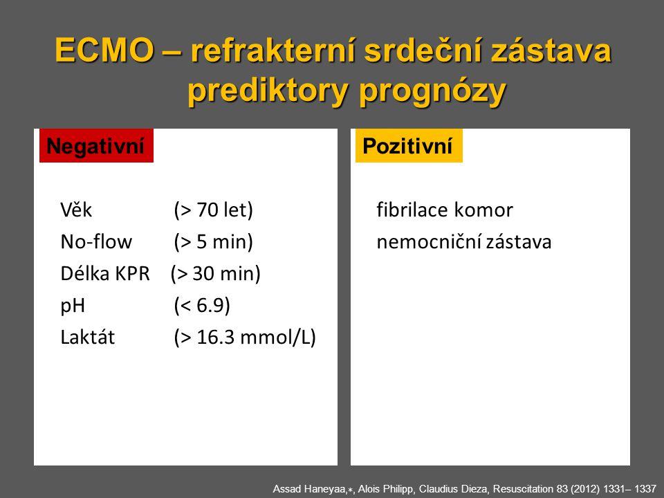Věk (> 70 let) No-flow (> 5 min) Délka KPR (> 30 min) pH (< 6.9) Laktát (> 16.3 mmol/L) Negativní ECMO – refrakterní srdeční zástava prediktory prognó