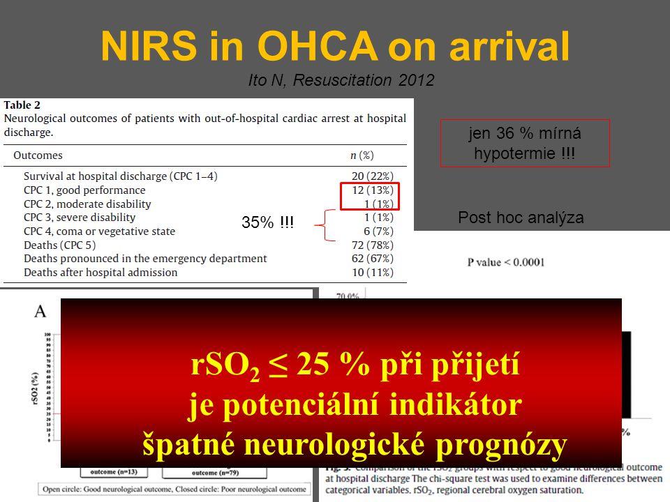 NIRS in OHCA on arrival Ito N, Resuscitation 2012 jen 36 % mírná hypotermie !!! Post hoc analýza rSO 2 ≤ 25 % při přijetí je potenciální indikátor špa