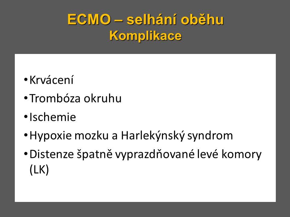 ECMO – selhání oběhu Komplikace • Krvácení • Trombóza okruhu • Ischemie • Hypoxie mozku a Harlekýnský syndrom • Distenze špatně vyprazdňované levé kom