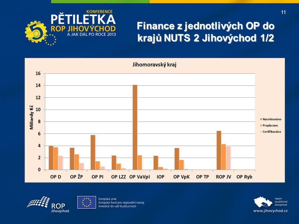 11 Finance z jednotlivých OP do krajů NUTS 2 Jihovýchod 1/2