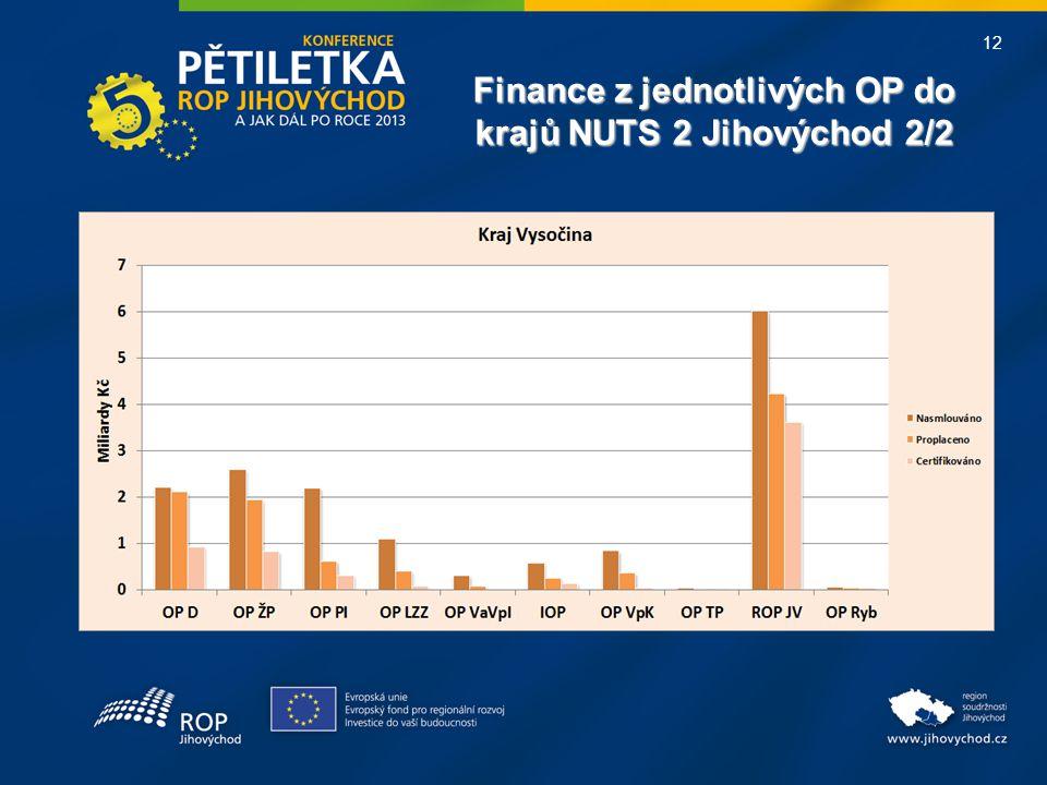 12 Finance z jednotlivých OP do krajů NUTS 2 Jihovýchod 2/2
