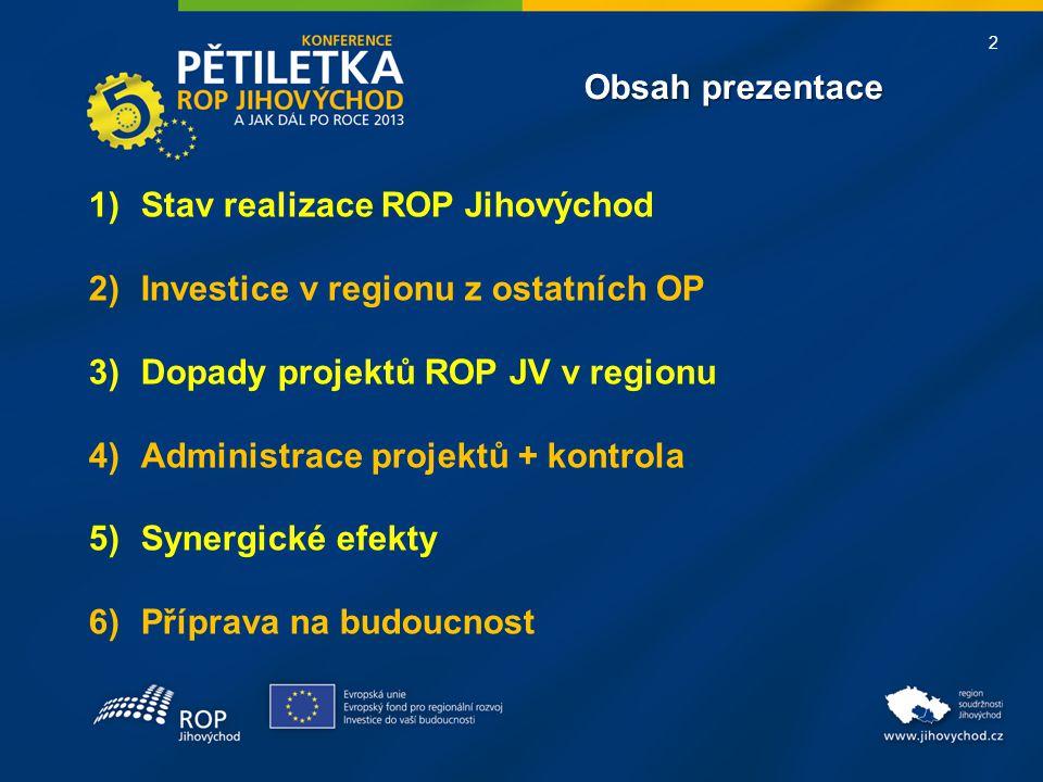 2 Obsah prezentace 1)Stav realizace ROP Jihovýchod 2)Investice v regionu z ostatních OP 3)Dopady projektů ROP JV v regionu 4)Administrace projektů + kontrola 5)Synergické efekty 6)Příprava na budoucnost