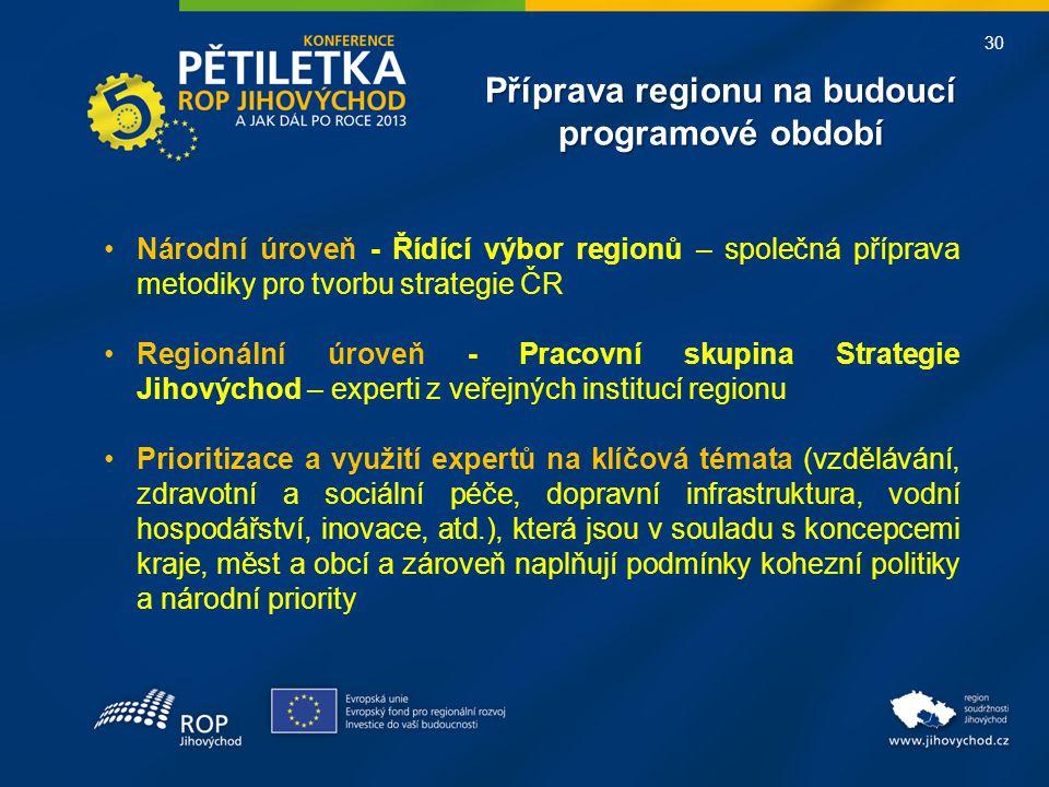 30 Příprava regionu na budoucí programové období •Národní úroveň - Řídící výbor regionů – společná příprava metodiky pro tvorbu strategie ČR •Regionální úroveň - Pracovní skupina Strategie Jihovýchod – experti z veřejných institucí regionu •Prioritizace a využití expertů na klíčová témata (vzdělávání, zdravotní a sociální péče, dopravní infrastruktura, vodní hospodářství, inovace, atd.), která jsou v souladu s koncepcemi kraje, měst a obcí a zároveň naplňují podmínky kohezní politiky a národní priority