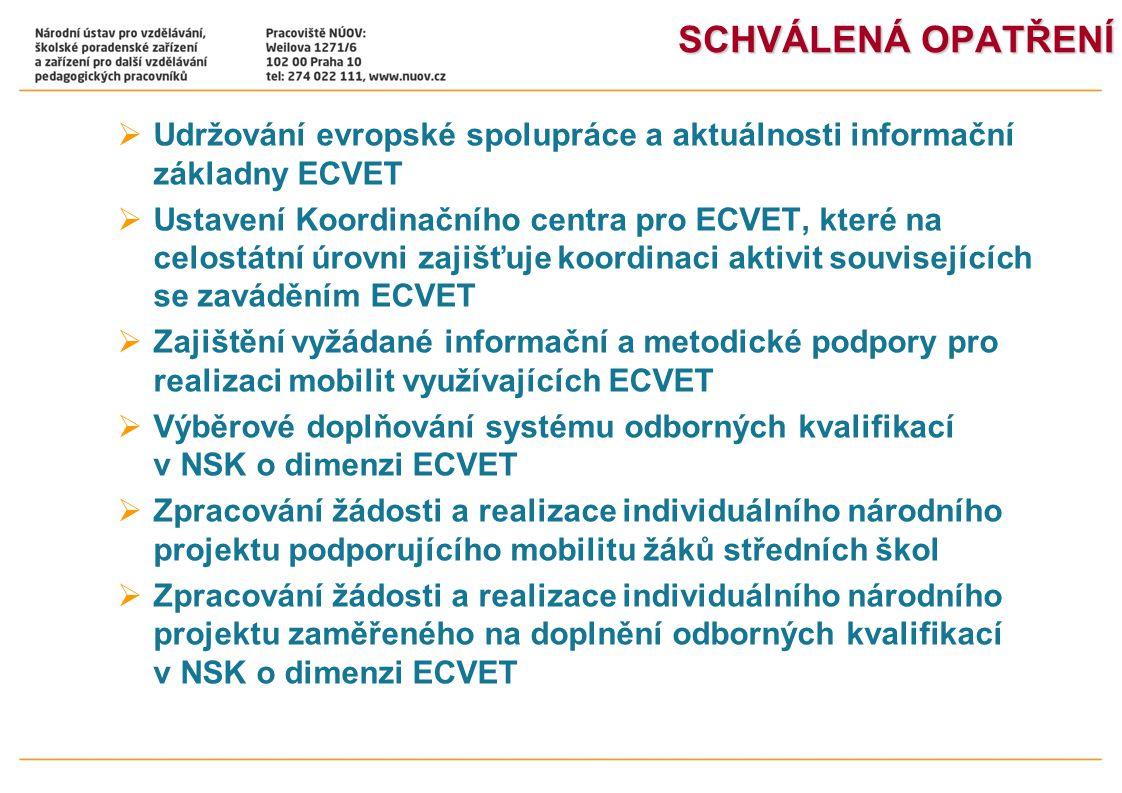 SCHVÁLENÁ OPATŘENÍ  Udržování evropské spolupráce a aktuálnosti informační základny ECVET  Ustavení Koordinačního centra pro ECVET, které na celostátní úrovni zajišťuje koordinaci aktivit souvisejících se zaváděním ECVET  Zajištění vyžádané informační a metodické podpory pro realizaci mobilit využívajících ECVET  Výběrové doplňování systému odborných kvalifikací v NSK o dimenzi ECVET  Zpracování žádosti a realizace individuálního národního projektu podporujícího mobilitu žáků středních škol  Zpracování žádosti a realizace individuálního národního projektu zaměřeného na doplnění odborných kvalifikací v NSK o dimenzi ECVET