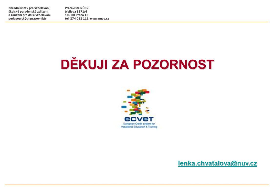 DĚKUJI ZA POZORNOST lenka.chvatalova@nuv.cz