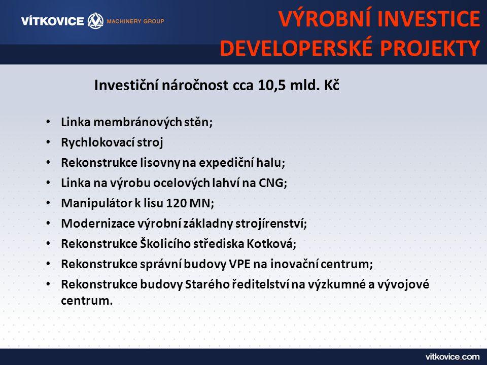 Investiční náročnost cca 10,5 mld.
