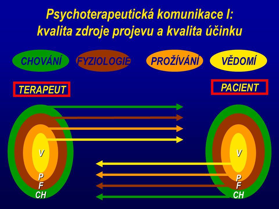 """Pojetí psychoterapie I: """"PŘÍRODOVĚDNÉ x """"ANTROPOLOGICKÉ PŘEVAŽUJÍCÍ DŮRAZ V LÉČBĚ: VĚDECKÁ TECHNOLOGIExLIDSKÉ SPOLUBYTÍ OBJEKTIVNÍ POZOROVÁNÍxSUBJEKTIVNÍ CHÁPÁNÍ PŘÍČINNÉ PŮSOBENÍxVZÁJEMNÉ SDÍLENÍ PODNĚCOVÁNÍ SIGNÁLYxPOSKYTOVÁNÍ POROZUMĚNÍ ZMĚNA ODEZEVxPROMĚNA OSOBY PRAKTICKÁ ČINNOSTxOSOBNÍ VZTAH"""