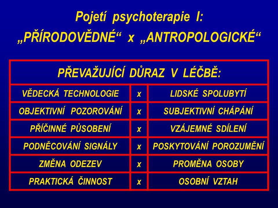 Pojetí psychoterapie II: Co léčí.PRAKTICKÁ ČINNOST x OSOBNÍ VZTAH ČINNOST .