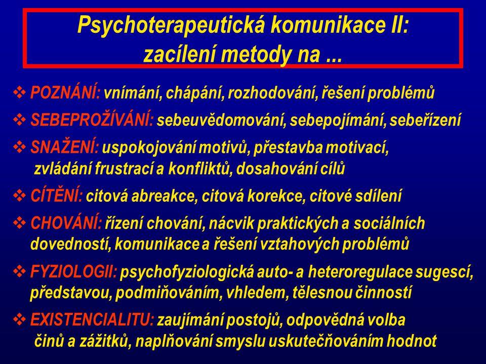 Psychoterapeutická komunikace III: forma působení PODNĚCOVÁNÍ, SUGEROVÁNÍ PŘIKAZOVÁNÍ, ZAKAZOVÁNÍ DOPORUČOVÁNÍ, VAROVÁNÍ VYZÝVÁNÍ, NAVRHOVÁNÍ DOTAZOVÁNÍ, MLČENÍ NASLOUCHÁNÍ, ODPOVÍDÁNÍ SCHVALOVÁNÍ, ZAMÍTÁNÍ VYJASŇOVÁNÍ, VYSVĚTLOVÁNÍ VOLBY A ČINY TERAPEUTA SDÍLENÍ, REFLEKTOVÁNÍ