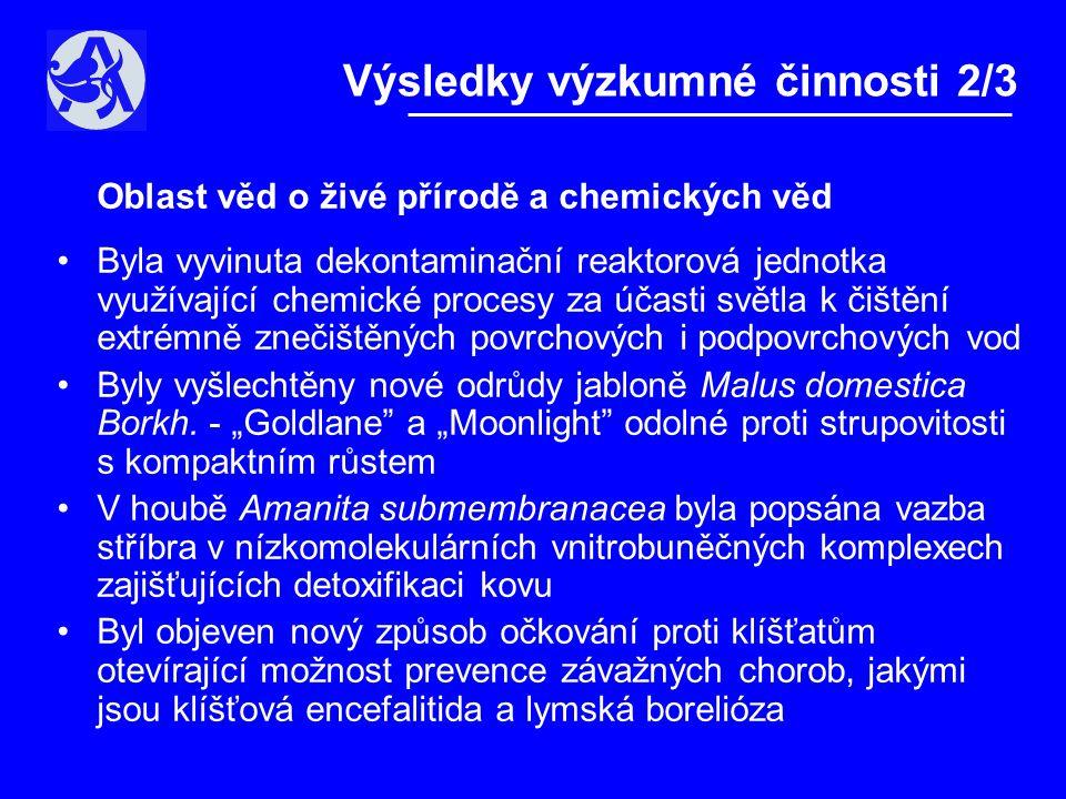 Oblast věd o živé přírodě a chemických věd •Byla vyvinuta dekontaminační reaktorová jednotka využívající chemické procesy za účasti světla k čištění extrémně znečištěných povrchových i podpovrchových vod •Byly vyšlechtěny nové odrůdy jabloně Malus domestica Borkh.