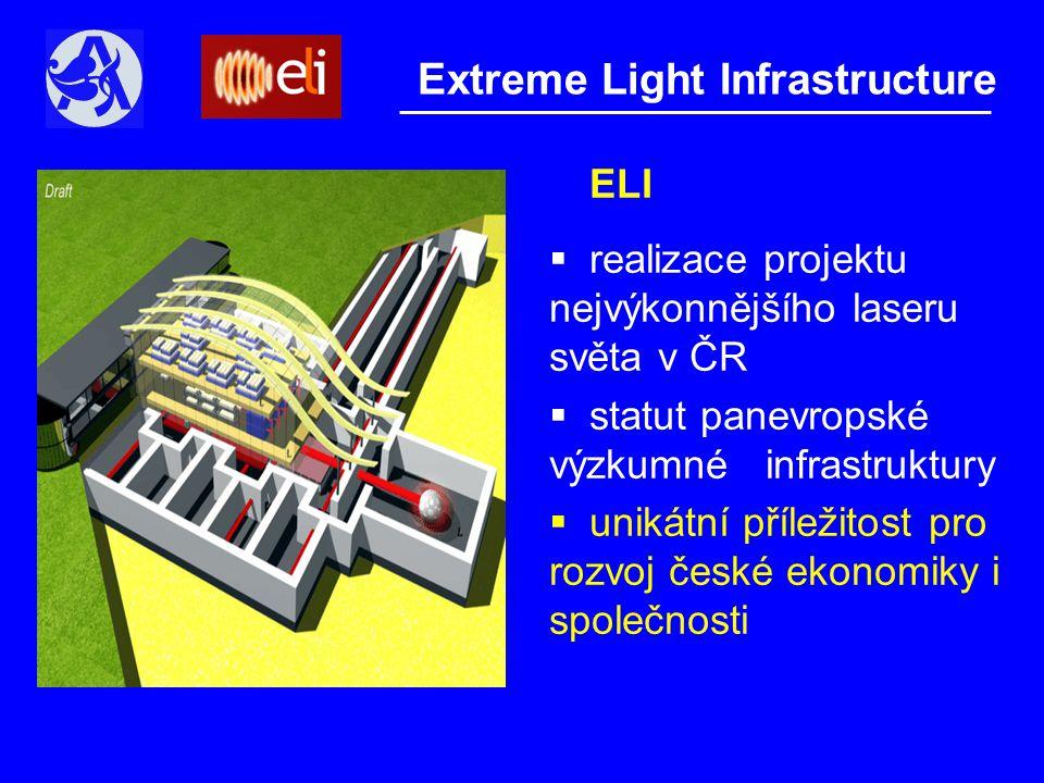 Extreme Light Infrastructure ELI  realizace projektu nejvýkonnějšího laseru světa v ČR  statut panevropské výzkumné infrastruktury  unikátní příležitost pro rozvoj české ekonomiky i společnosti