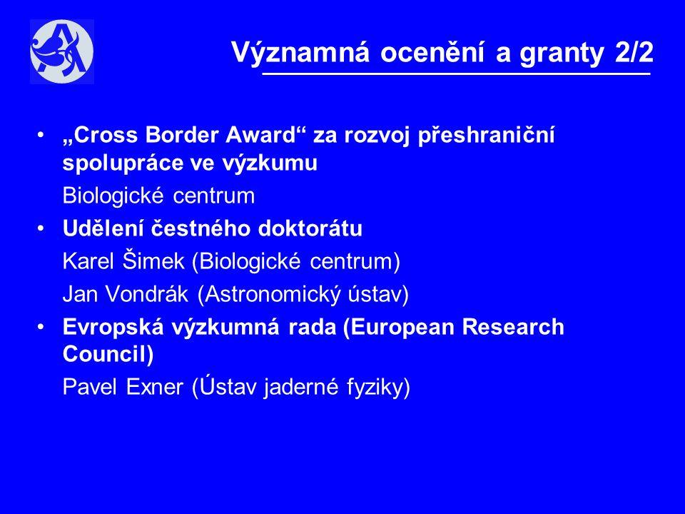 """•""""Cross Border Award za rozvoj přeshraniční spolupráce ve výzkumu Biologické centrum •Udělení čestného doktorátu Karel Šimek (Biologické centrum) Jan Vondrák (Astronomický ústav) •Evropská výzkumná rada (European Research Council) Pavel Exner (Ústav jaderné fyziky) Významná ocenění a granty 2/2"""