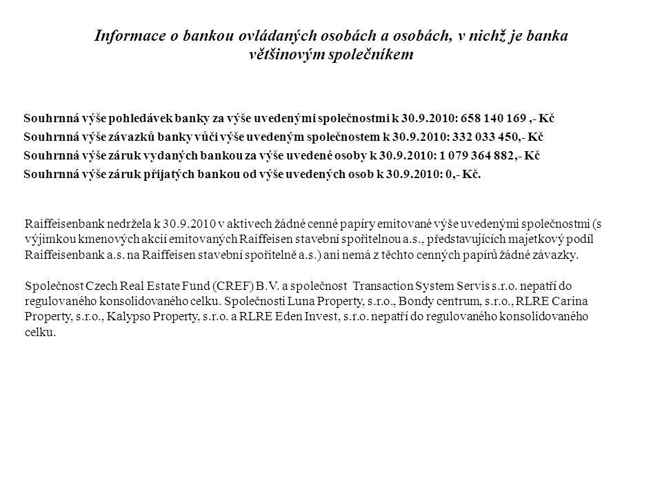 Raiffeisenbank nedržela k 30.9.2010 v aktivech žádné cenné papíry emitované výše uvedenými společnostmi (s výjimkou kmenových akcií emitovaných Raiffeisen stavební spořitelnou a.s., představujících majetkový podíl Raiffeisenbank a.s.
