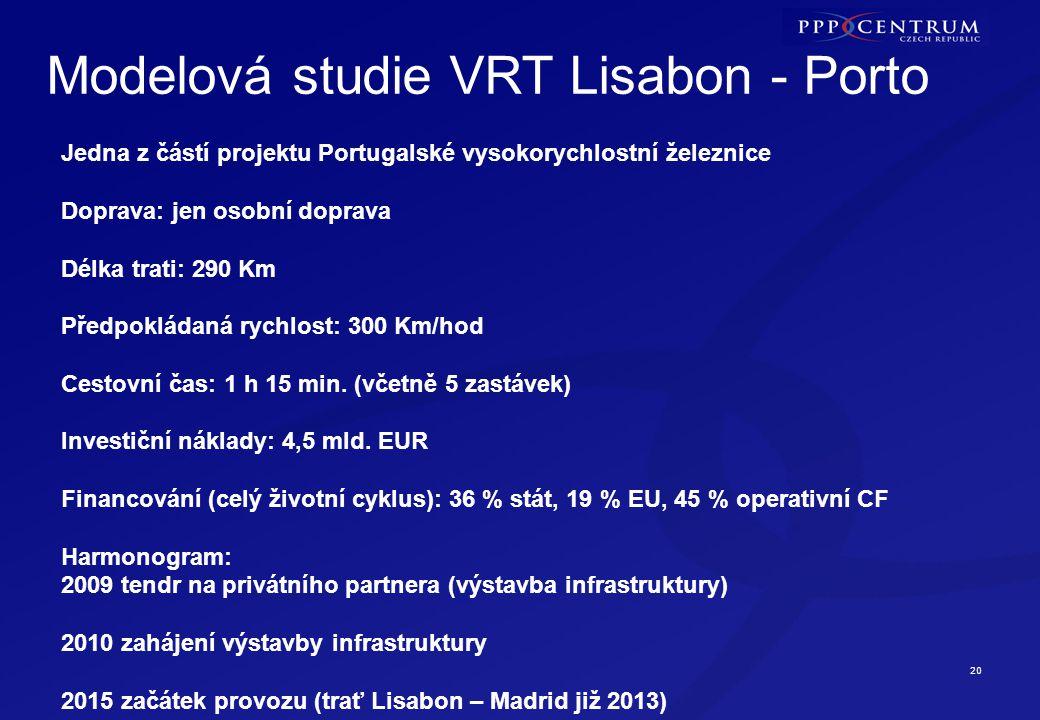 20 Modelová studie VRT Lisabon - Porto Jedna z částí projektu Portugalské vysokorychlostní železnice Doprava: jen osobní doprava Délka trati: 290 Km Předpokládaná rychlost: 300 Km/hod Cestovní čas: 1 h 15 min.