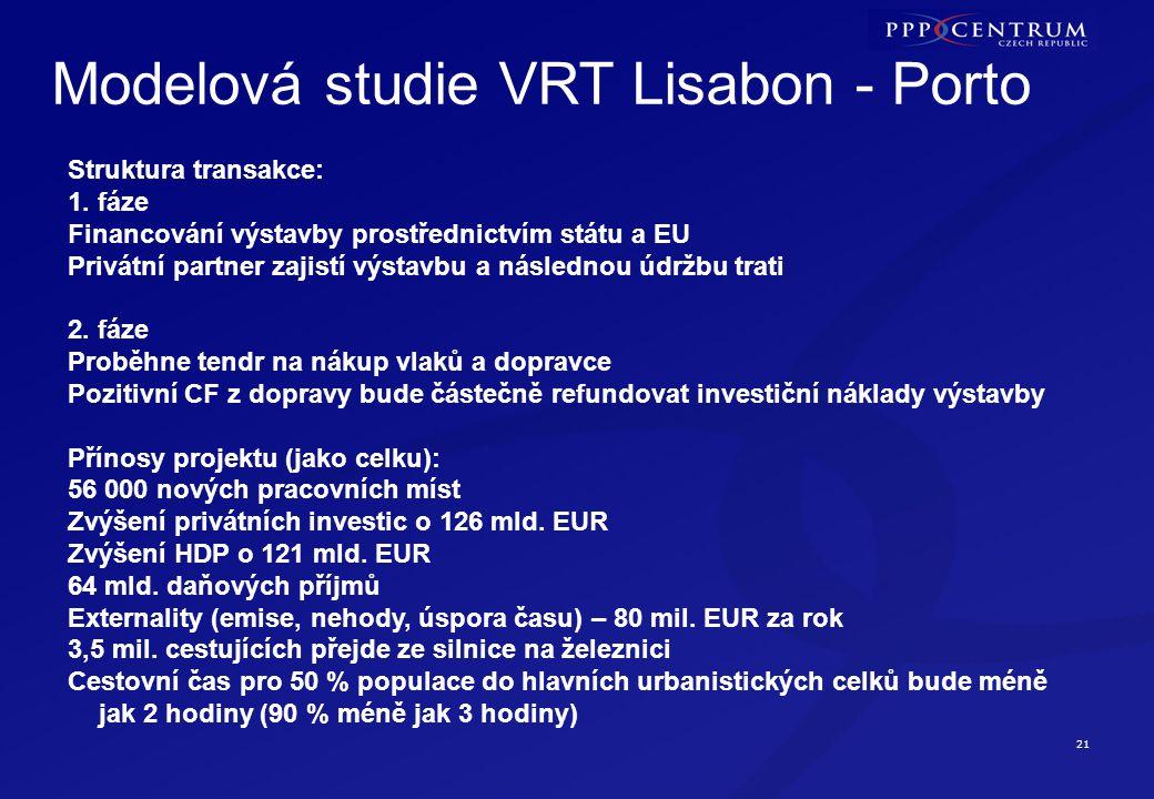 21 Modelová studie VRT Lisabon - Porto Struktura transakce: 1.