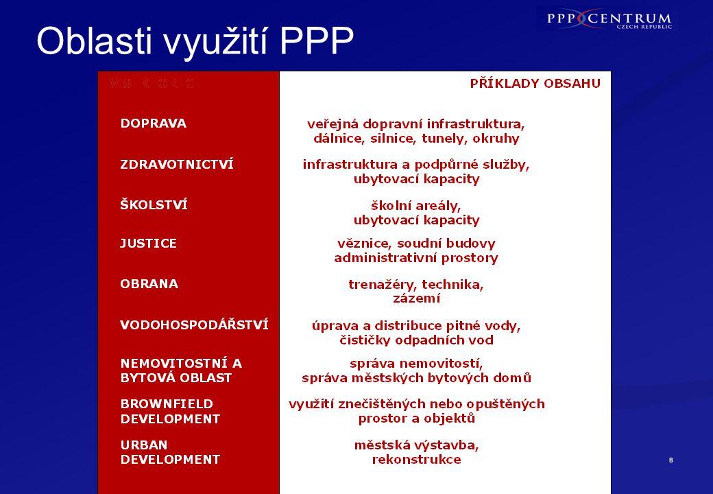 8 Oblasti využití PPP