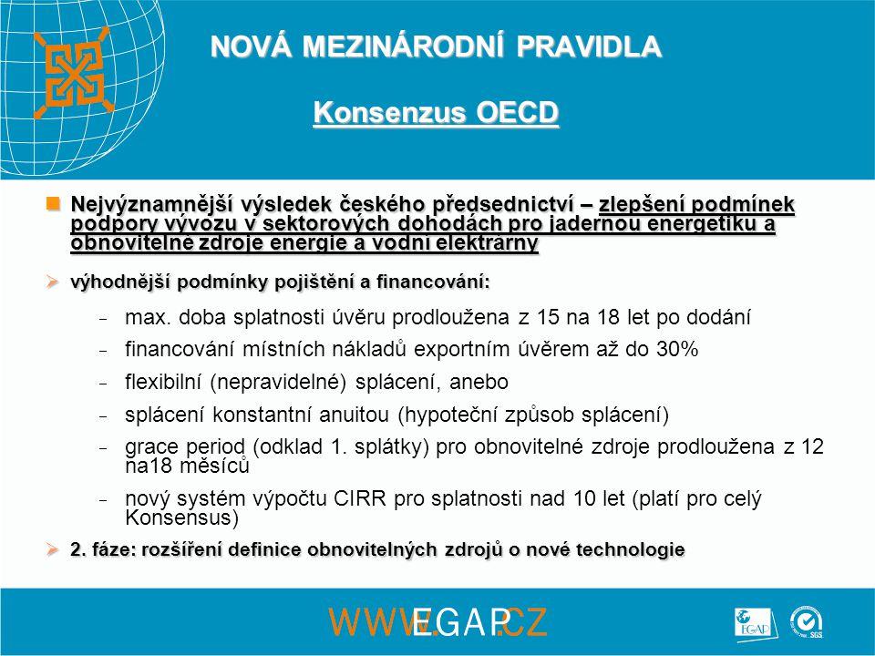 NOVÁ MEZINÁRODNÍ PRAVIDLA Konsenzus OECD  Nejvýznamnější výsledek českého předsednictví – zlepšení podmínek podpory vývozu v sektorových dohodách pro jadernou energetiku a obnovitelné zdroje energie a vodní elektrárny  výhodnější podmínky pojištění a financování:  max.