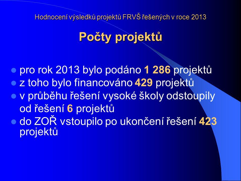 Hodnocení výsledků projektů FRVŠ řešených v roce 2013 Počty projektů  pro rok 2013 bylo podáno 1 286 projektů  z toho bylo financováno 429 projektů  v průběhu řešení vysoké školy odstoupily od řešení 6 projektů  do ZOŘ vstoupilo po ukončení řešení 423 projektů