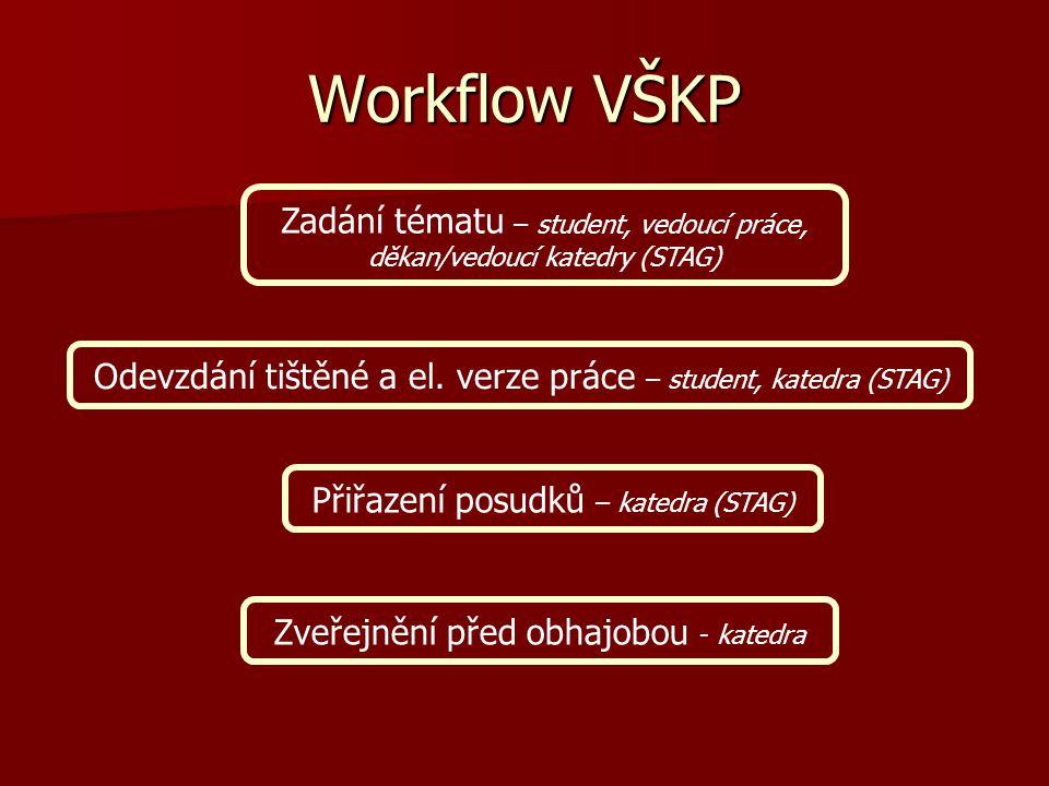 Workflow VŠKP Zadání tématu – student, vedoucí práce, děkan/vedoucí katedry (STAG) Odevzdání tištěné a el.