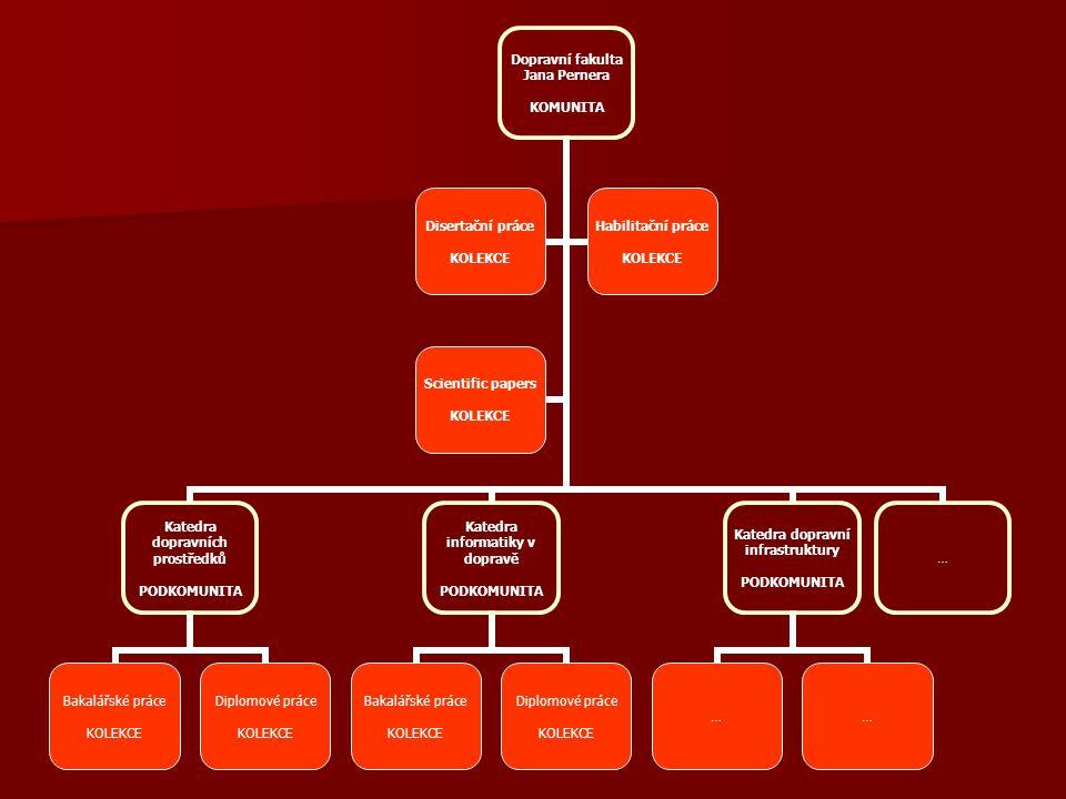  aktivace identifikátoru handle  import záznamů a plných textů z AKS Daimon a STAGu  oficiální spuštění ve zkušebním provozu v průběhu října 2007 na adrese http://dspace.upce.cz http://dspace.upce.cz