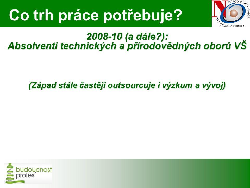 2008-10 (a dále ): Absolventi technických a přírodovědných oborů VŠ (Západ stále častěji outsourcuje i výzkum a vývoj) Co trh práce potřebuje