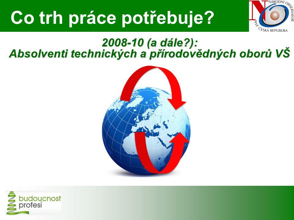2008-10 (a dále ): Absolventi technických a přírodovědných oborů VŠ Co trh práce potřebuje