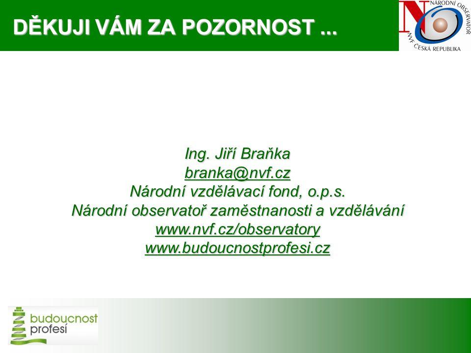 Ing. Jiří Braňka branka@nvf.cz Národní vzdělávací fond, o.p.s.