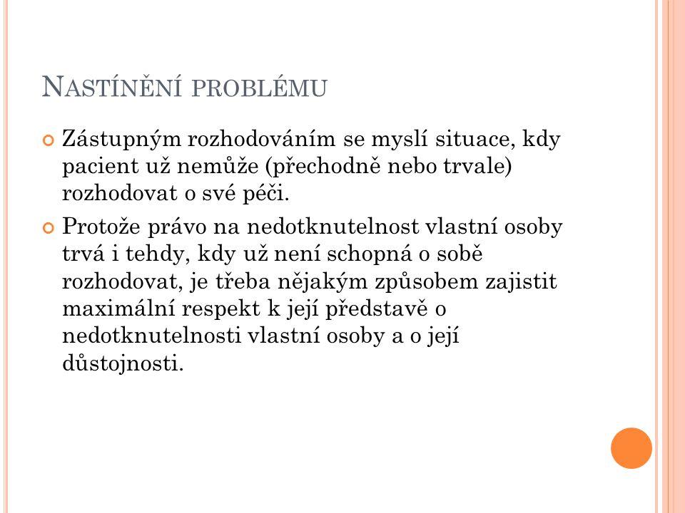 S TRUKTURA Úvod Právní situace v ČR Právní situace v Německu Právní situace a praxe v USA Úskalí a nároky v přístupu k pacientově textu.