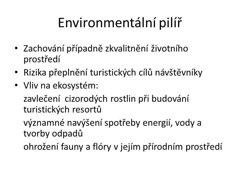 Environmentální pilíř • Zachování případně zkvalitnění životního prostředí • Rizika přeplnění turistických cílů návštěvníky • Vliv na ekosystém: zavle