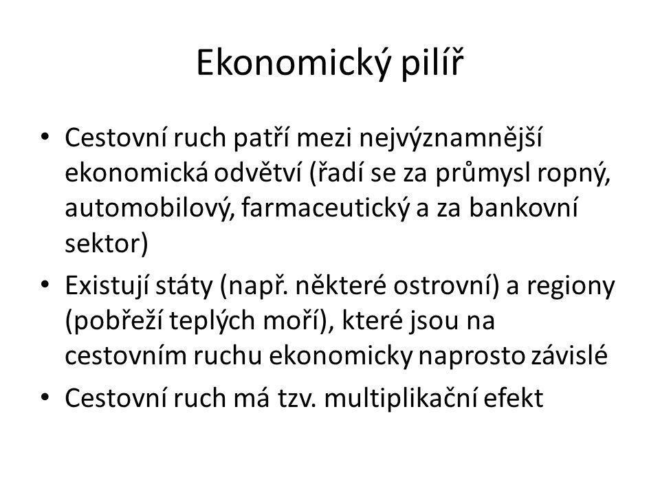 Ekonomický pilíř • Cestovní ruch patří mezi nejvýznamnější ekonomická odvětví (řadí se za průmysl ropný, automobilový, farmaceutický a za bankovní sek