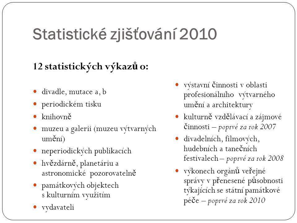 Statistické zjišťování 2010 12 statistických výkaz ů o:  divadle, mutace a, b  periodickém tisku  knihovn ě  muzeu a galerii (muzeu výtvarných um