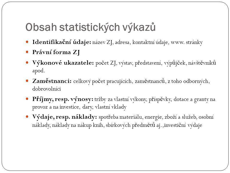 Obsah statistických výkazů  Identifika č ní údaje: název ZJ, adresa, kontaktní údaje, www. stránky  Právní forma ZJ  Výkonové ukazatele: po č et ZJ