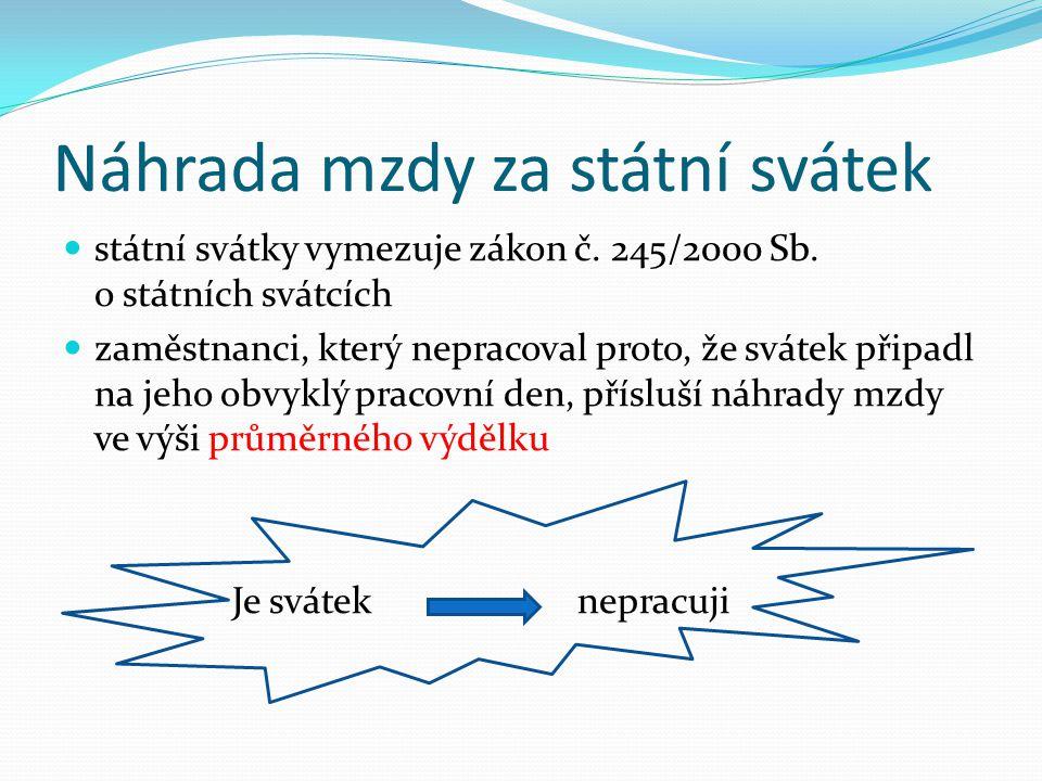Náhrada mzdy za státní svátek  státní svátky vymezuje zákon č. 245/2000 Sb. o státních svátcích  zaměstnanci, který nepracoval proto, že svátek přip