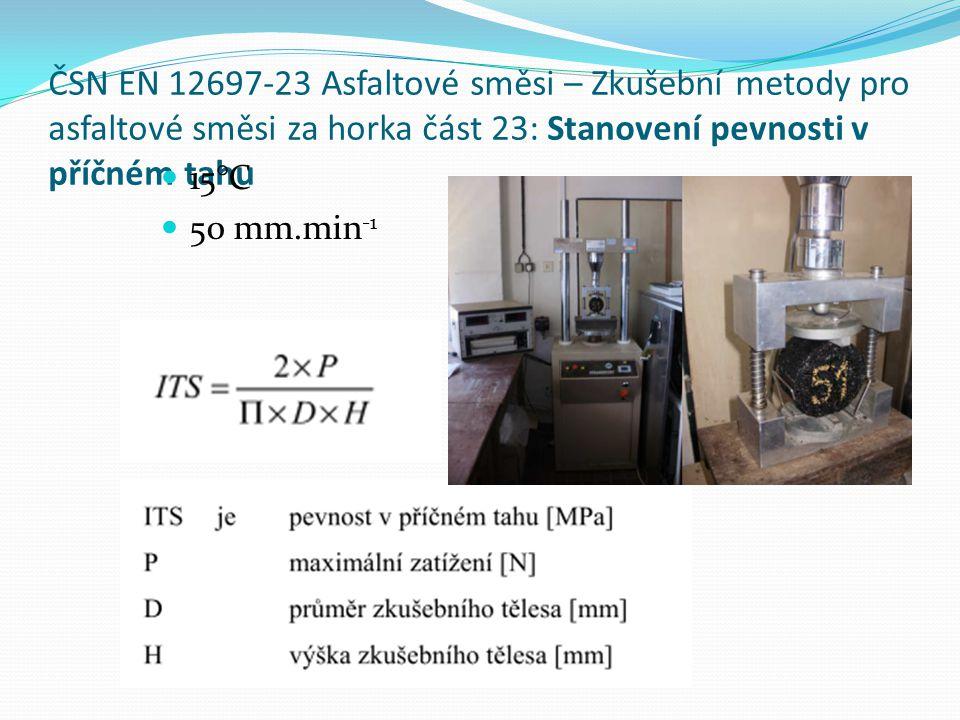 ČSN EN 12697-23 Asfaltové směsi – Zkušební metody pro asfaltové směsi za horka část 23: Stanovení pevnosti v příčném tahu  15°C  50 mm.min -1