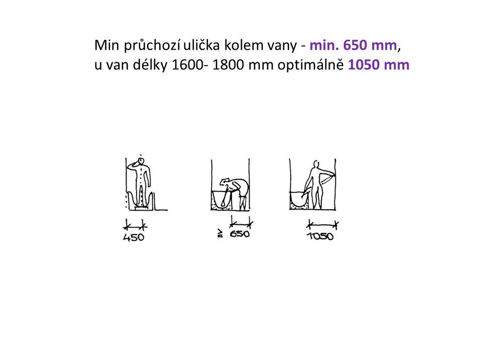 Min průchozí ulička kolem vany - min. 650 mm, u van délky 1600- 1800 mm optimálně 1050 mm