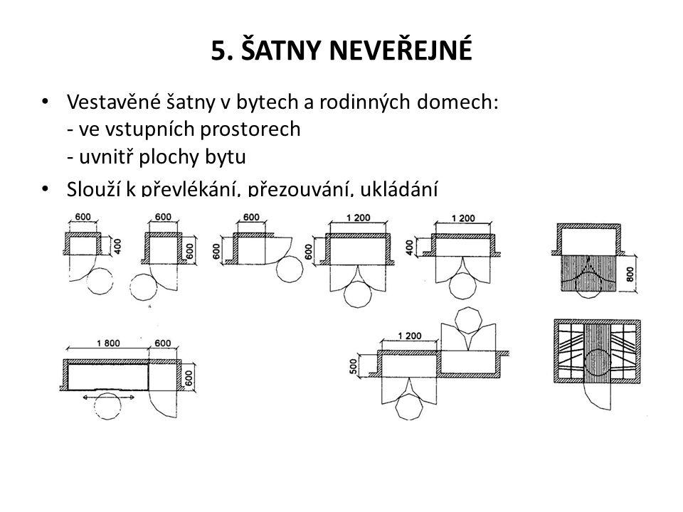 5. ŠATNY NEVEŘEJNÉ • Vestavěné šatny v bytech a rodinných domech: - ve vstupních prostorech - uvnitř plochy bytu • Slouží k převlékání, přezouvání, uk