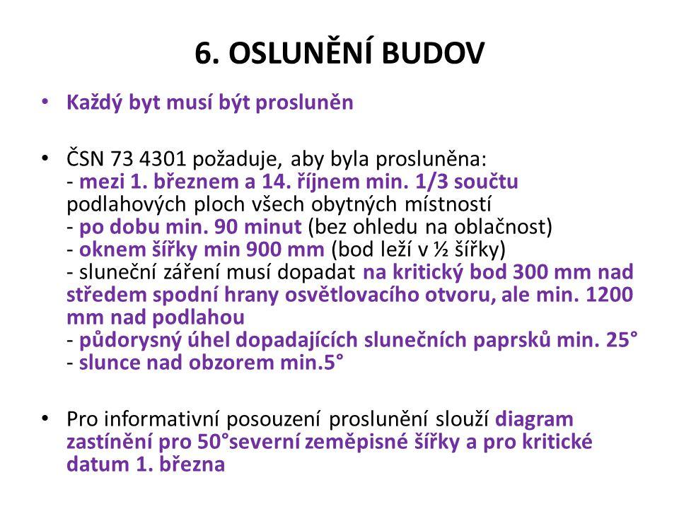 6. OSLUNĚNÍ BUDOV • Každý byt musí být prosluněn • ČSN 73 4301 požaduje, aby byla prosluněna: - mezi 1. březnem a 14. říjnem min. 1/3 součtu podlahový