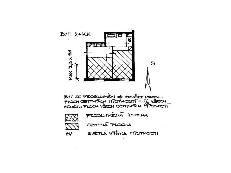 DIAGRAM ZASTÍNĚNÍ • 1.Situace nebo zastavovací plán na průsvitce se položí na diagram • 2.
