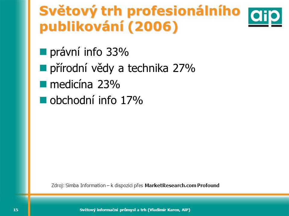 Světový informační průmysl a trh (Vladimír Karen, AiP)15 Světový trh profesionálního publikování (2006)  právní info 33%  přírodní vědy a technika 2
