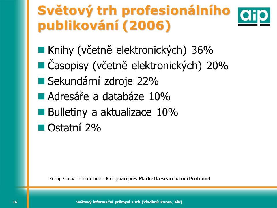 Světový informační průmysl a trh (Vladimír Karen, AiP)16 Světový trh profesionálního publikování (2006)  Knihy (včetně elektronických) 36%  Časopisy