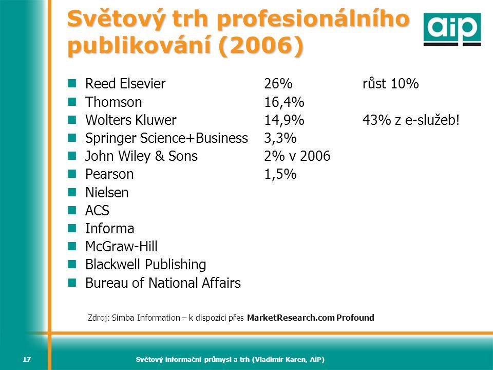 Světový informační průmysl a trh (Vladimír Karen, AiP)17 Světový trh profesionálního publikování (2006)  Reed Elsevier26%růst 10%  Thomson16,4%  Wo