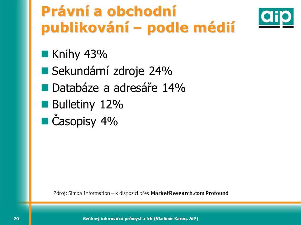 Světový informační průmysl a trh (Vladimír Karen, AiP)20 Právní a obchodní publikování – podle médií  Knihy 43%  Sekundární zdroje 24%  Databáze a