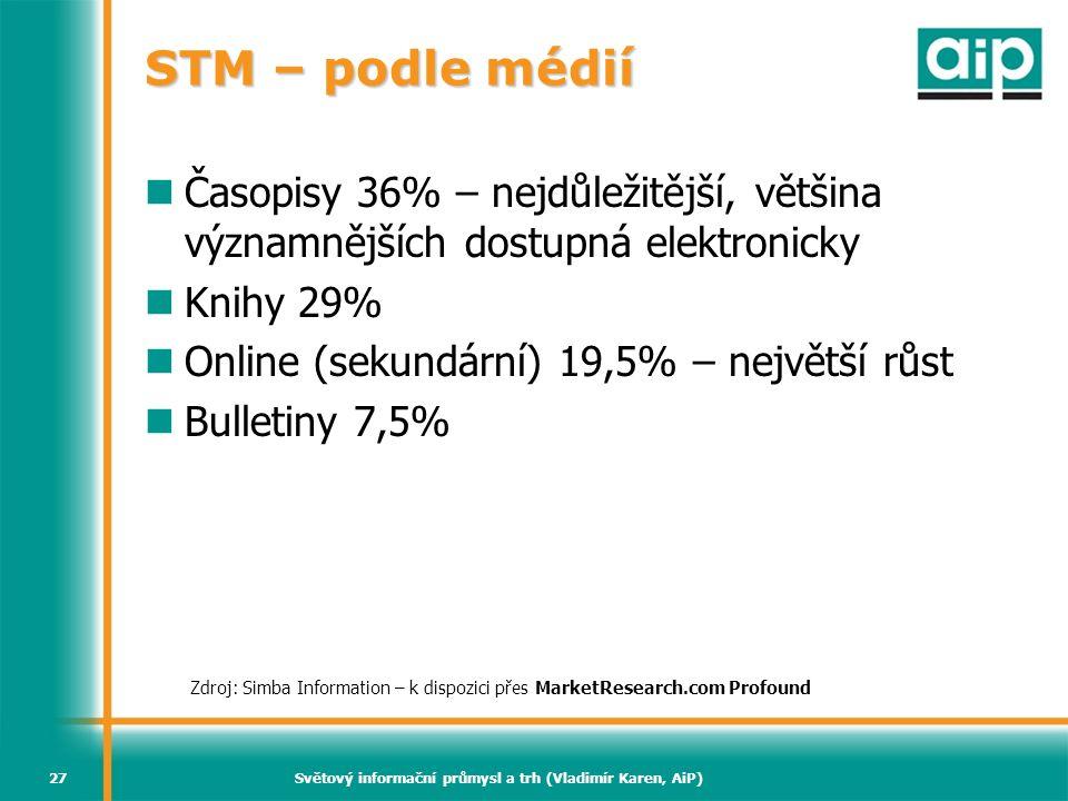 Světový informační průmysl a trh (Vladimír Karen, AiP)27 STM – podle médií  Časopisy 36% – nejdůležitější, většina významnějších dostupná elektronick