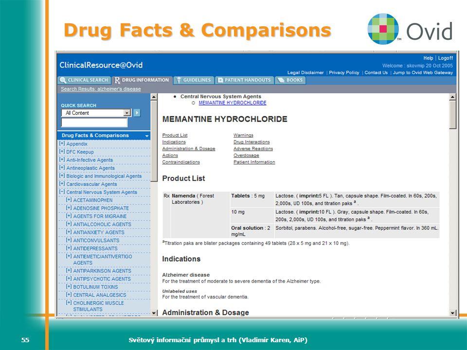 Světový informační průmysl a trh (Vladimír Karen, AiP)55 Drug Facts & Comparisons
