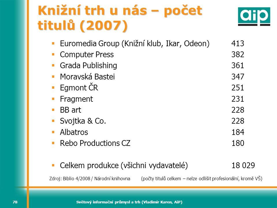 Světový informační průmysl a trh (Vladimír Karen, AiP)78 Knižní trh u nás – počet titulů (2007)  Euromedia Group (Knižní klub, Ikar, Odeon)413  Comp